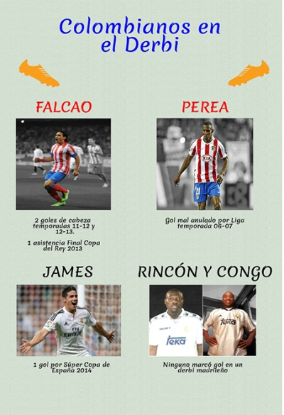 Colombianos en el Derbi