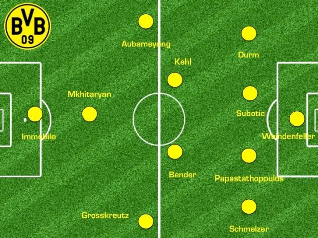 Dortmund once