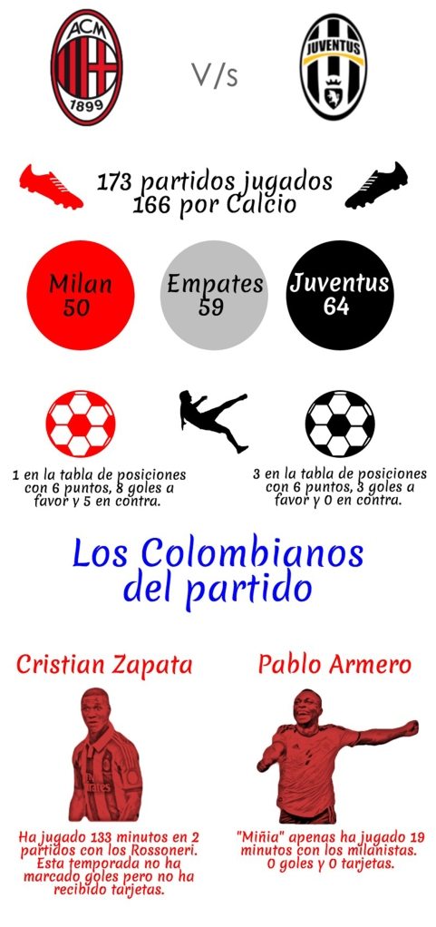 Milan vs Juve camerinos(1)