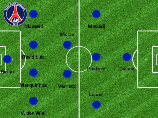 once psg