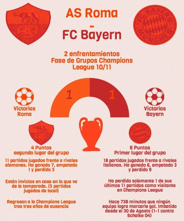 Roma-Bayern (1)